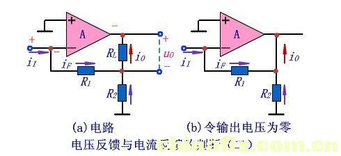 说明反馈量依然存在,故电路中引入的是电流反馈